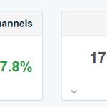 Image for the Tweet beginning: TIL $LTC LN channels currently
