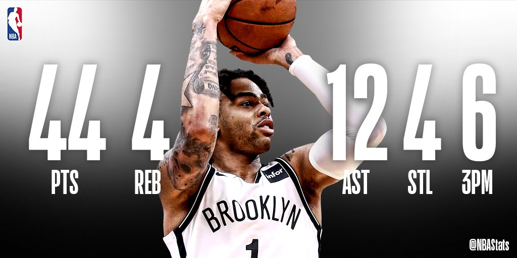 D&#39;Angelo Russell puts up a career-high 44 PTS (27 in the 4th), and adds 12 AST to guide the @BrooklynNets comeback win on the road! #SAPStatLineOfTheNight <br>http://pic.twitter.com/fghF9mlpzd