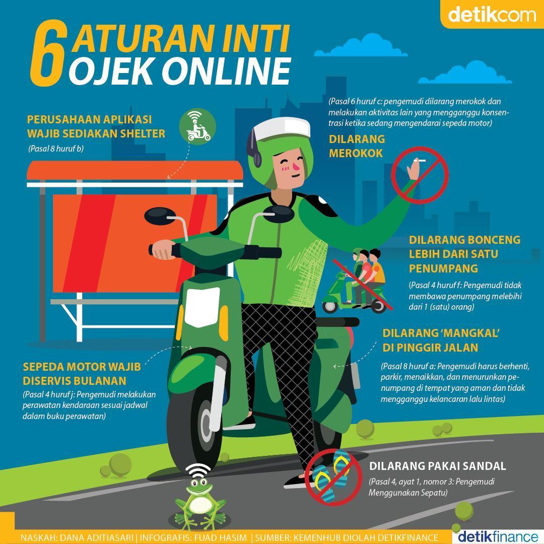 #Infografis Aturan ojek online akhirnya terbit. Ini dia nih 6 poin penting yang perlu diperhatikan. Apa saja? http://detik.id/6cVk2Z #AturanOjol   via @detikfinance