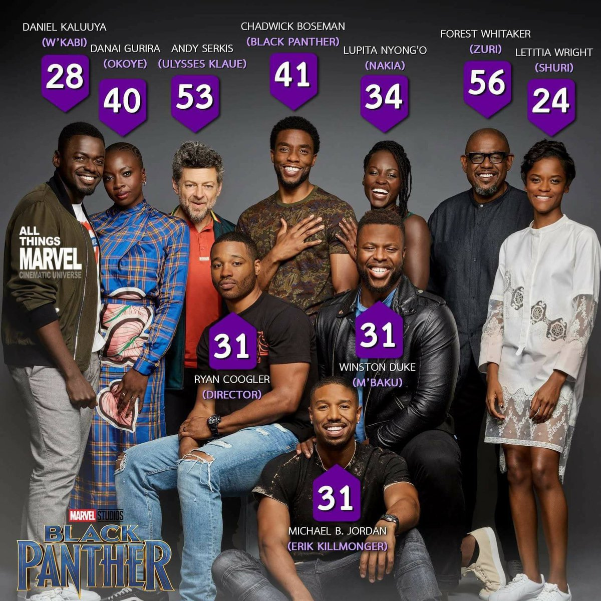 Whole cast (minus Andy) aging like fine wine  #WakandaForever <br>http://pic.twitter.com/LWPCIMFDPr