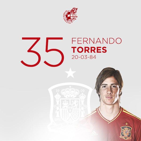 🎂 ¡Goleador HIS-TÓ-RI-CO! De tus botas salió nuestra EURO de 2008 y nos llevaste a la gloria.  ¡¡FELICIDADES, @Torres!!  #HBD