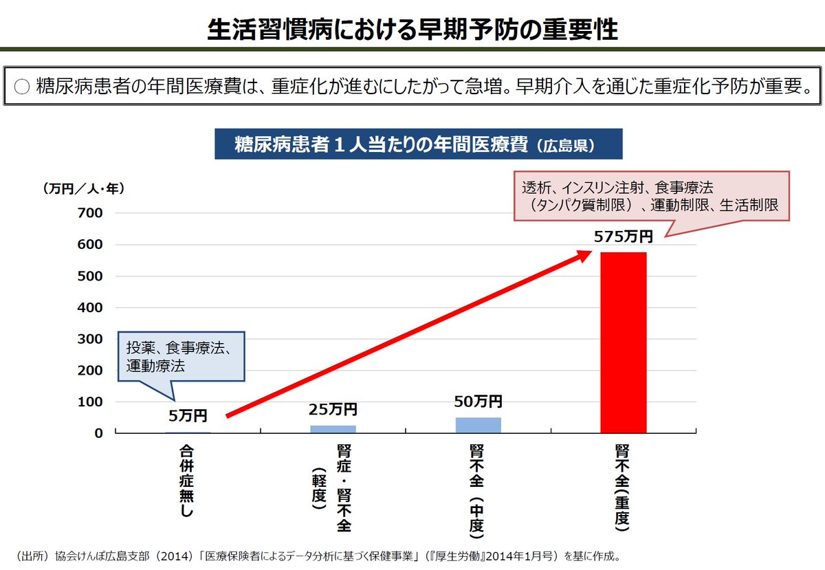 """内閣官房 en Twitter: """"【成長戦略】本日(3月20日)未来投資会議(第 ..."""