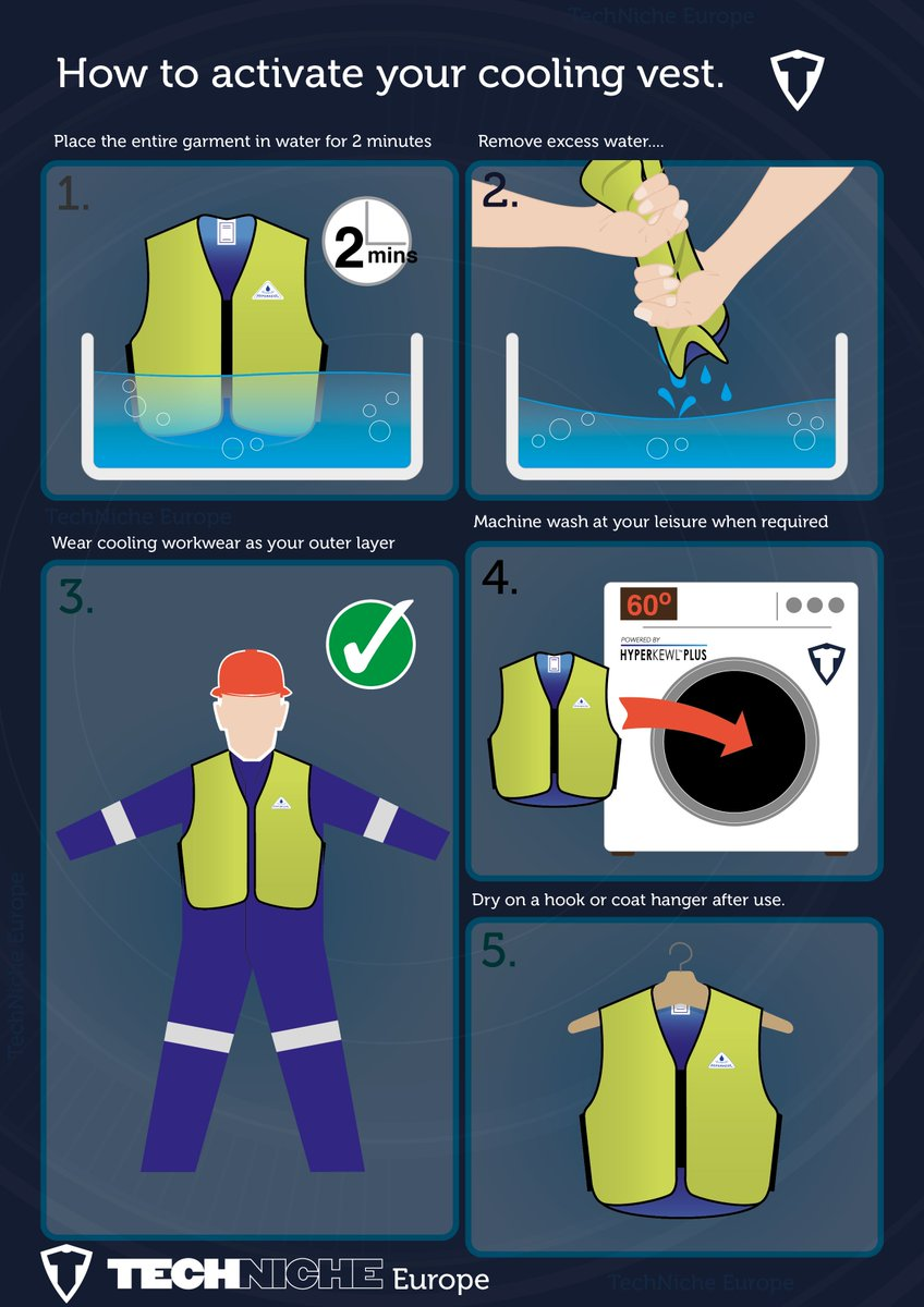 Activating our machine washable cooling vest is super simple! In 2 steps you can be 15˚C cooler with just water #GETREADY #Summer2019 #itscoming #cooling #coolingworkwear #welfare #ppe #coolingvest #hyperkewl #technicheuk #hse #coolmedownby #cool #innovation 😎