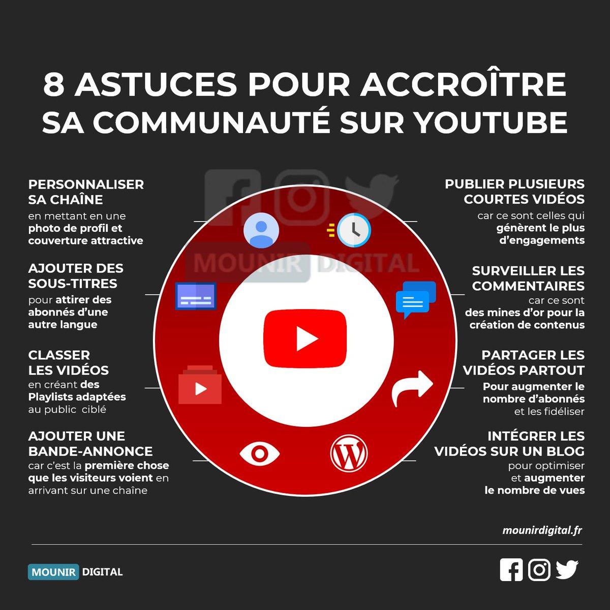 """Mounir Digital 💻 on Twitter: """"🆕️ Nouveau jour , nouvelle #Infographie ✍  👉 8 astuces pour accroître sa communauté sur YouTube 🎞📽  #digitalmarketing #video #marketing #MarketingStrategy #Videos #YouTube…  https://t.co/p4F1tWiuLI"""""""