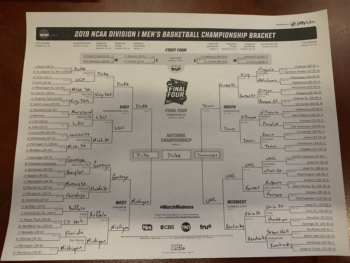 It's that time of year.   #MarchMadness #NCAATournament #NCAAbasketball #Bracketology #BracketChallenge
