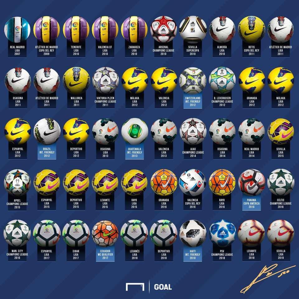 Lorenzojt's photo on Messi