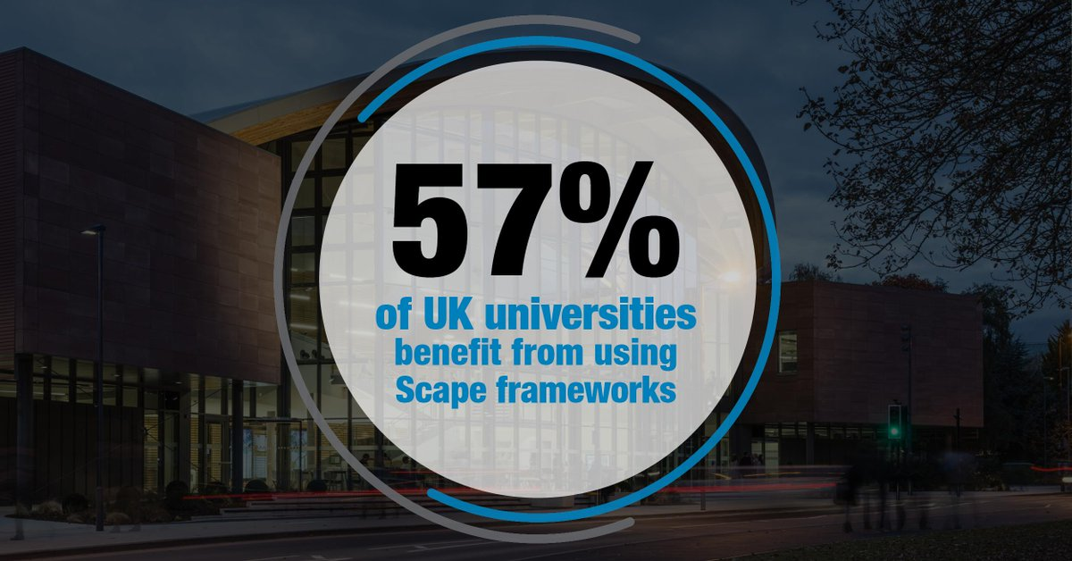 57% of UK #universities benefit from greater certainty and efficiency by using #TeamScape to support their campus transformation programmes. Find out more about @warwickuni's first-class learning environment, the #OculusBuilding - http://bit.ly/2qhsklD