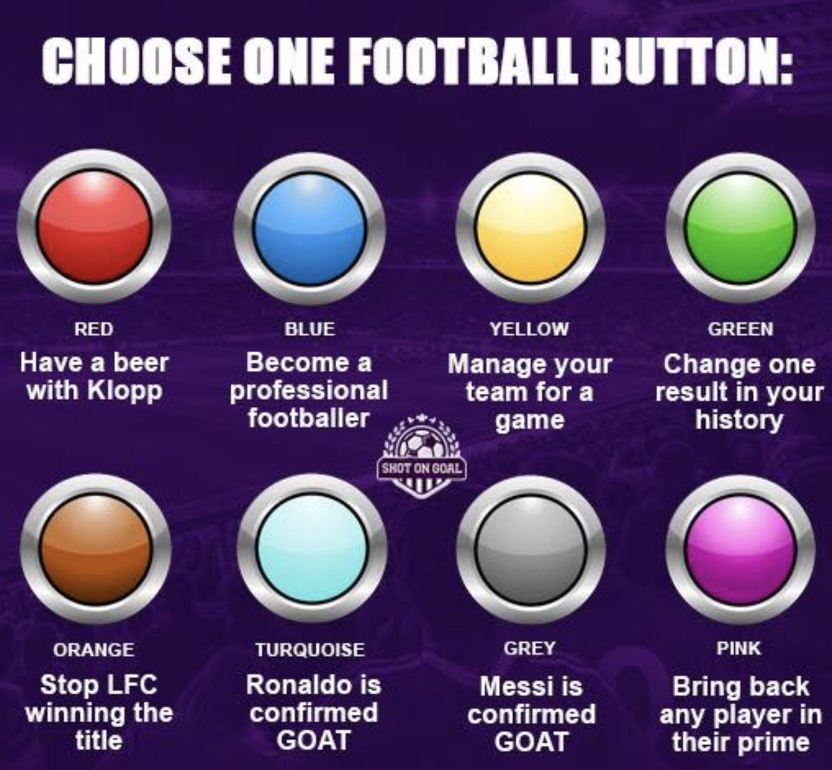 Which button are you pressing and why? 🤔