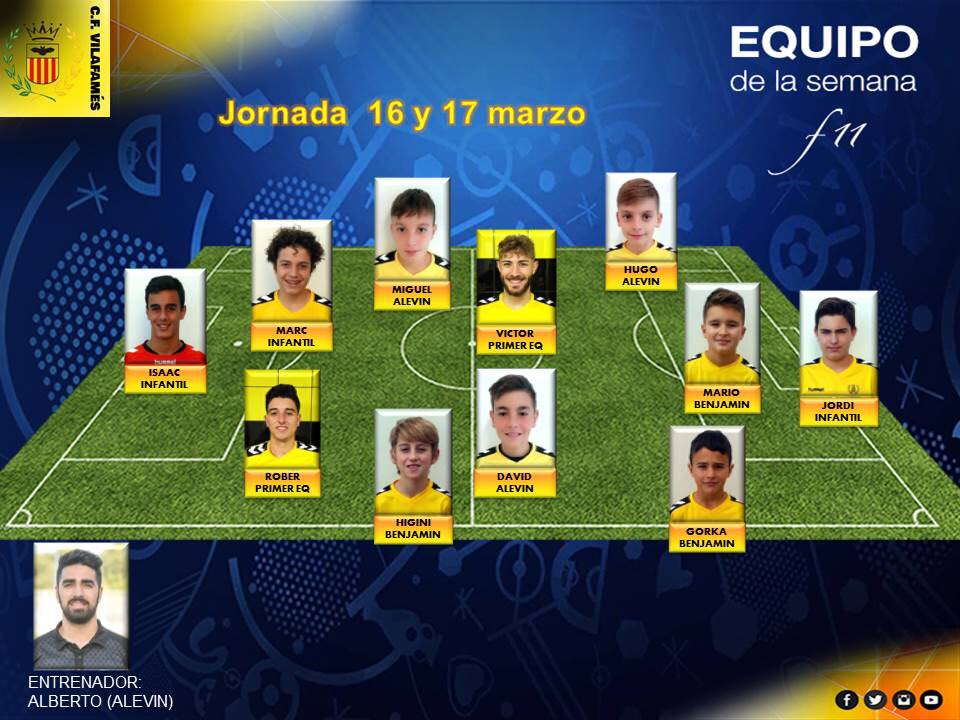 Equipo de la semana CF Vilafamés.  Descubre quienes son los jugadores destacados de la jornada del 16 y 17 de marzo.  #amuntvilafamés #cfvilafamés #equipodelasemanacfv