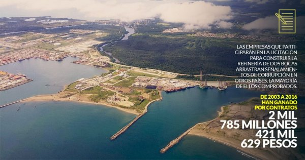 Periódico Central's photo on Dos Bocas