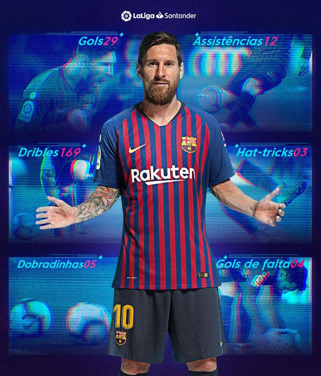 Os números de Messi na temporada até aqui! 🛸  🔵 @fcbarcelona_br 🔴  #LaLigaSantander