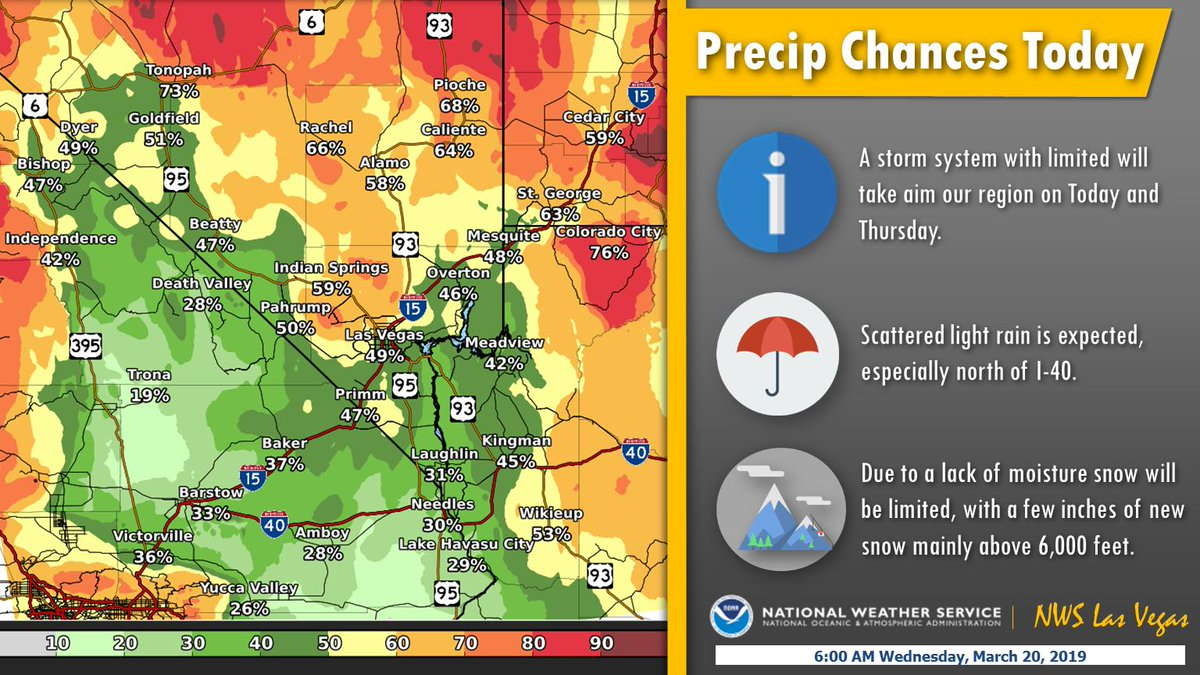 A cloudy, showery first day of Spring is in store today! This active weather will continue into Thursday.   Here's a look at precip chances across the region today. Best chances for showers in Las Vegas will be this evening ☔   #vegasweather #cawx #nvwx #azwx