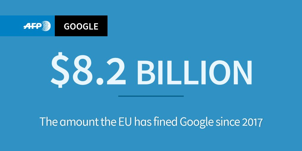"EU slaps Google with another fine: 2019: €1.49 bn for abusing the dominant position of AdSense 2018: €4.34 bn for abusing the dominant position of Android 2017: €2.42 bn for abusing its dominant position of ""Google Shopping"" http://u.afp.com/JTes"