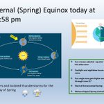 Image for the Tweet beginning: The Vernal equinox occurs today