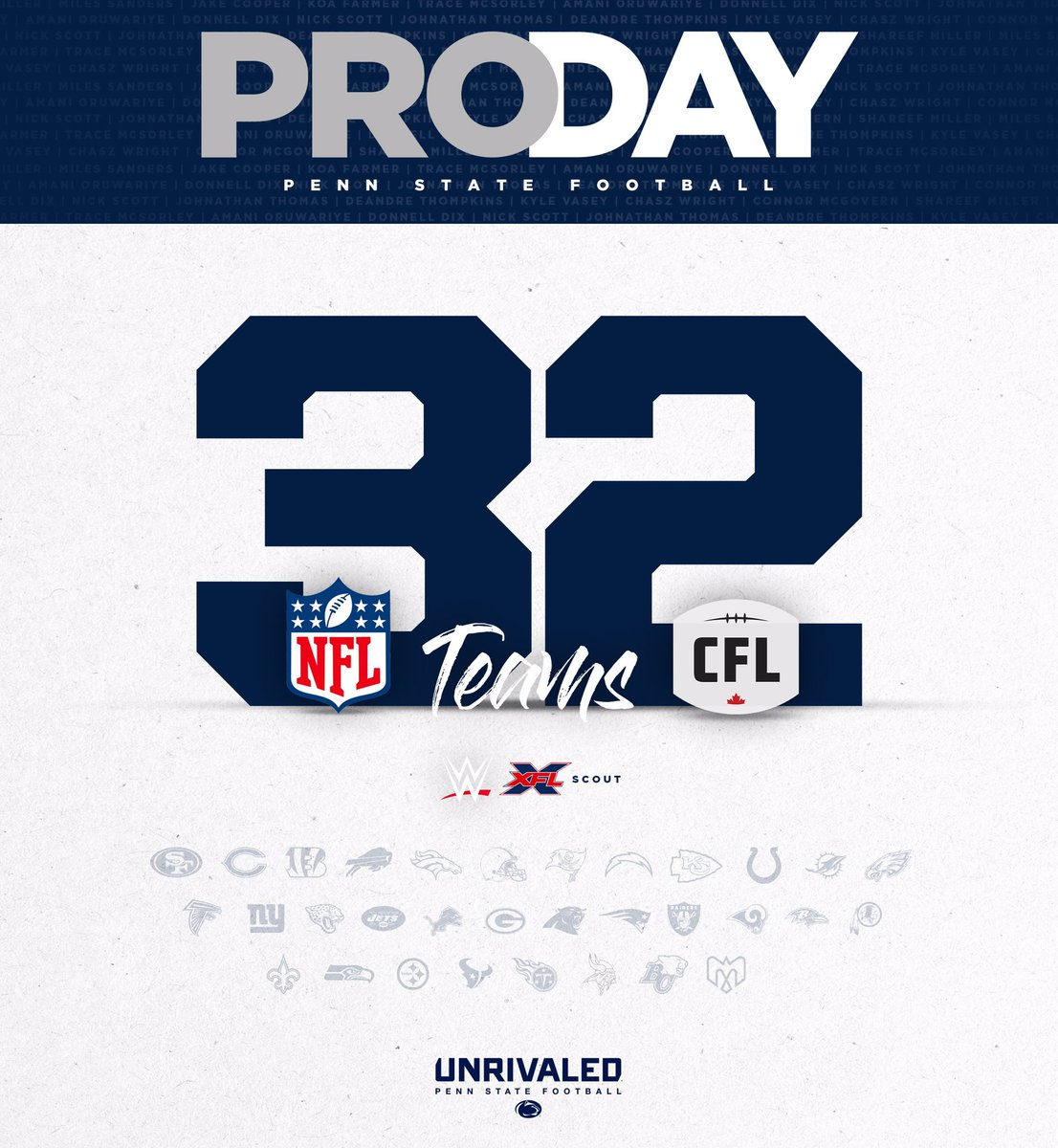 WWE Was Scouting Penn State Players At Pro Day