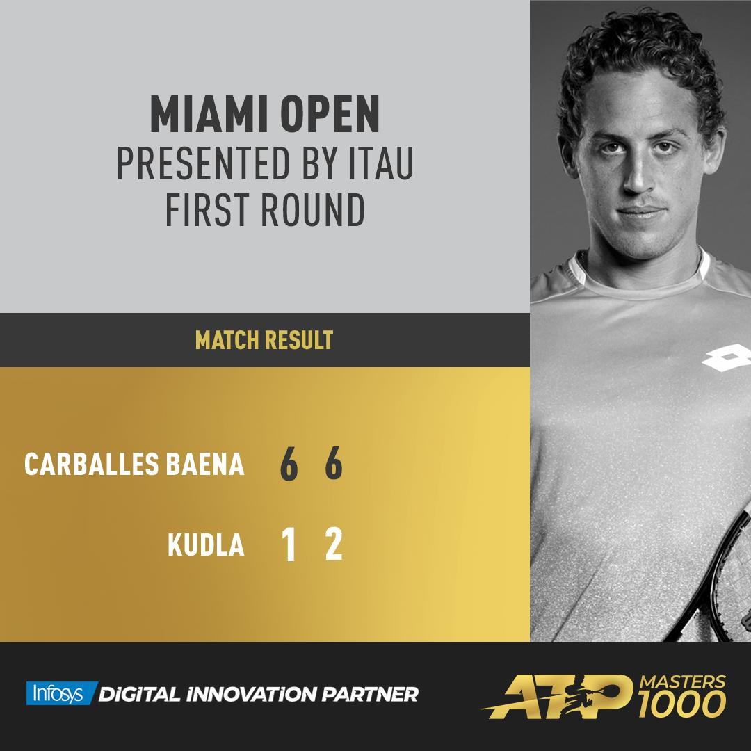 #ATPTour #Tennis  Robertocarba93 charges through to Round 2 at the MiamiOpen.    Next Opponent:  Borna Coric. #MiamiOpen<br>http://pic.twitter.com/daIWiuW36k