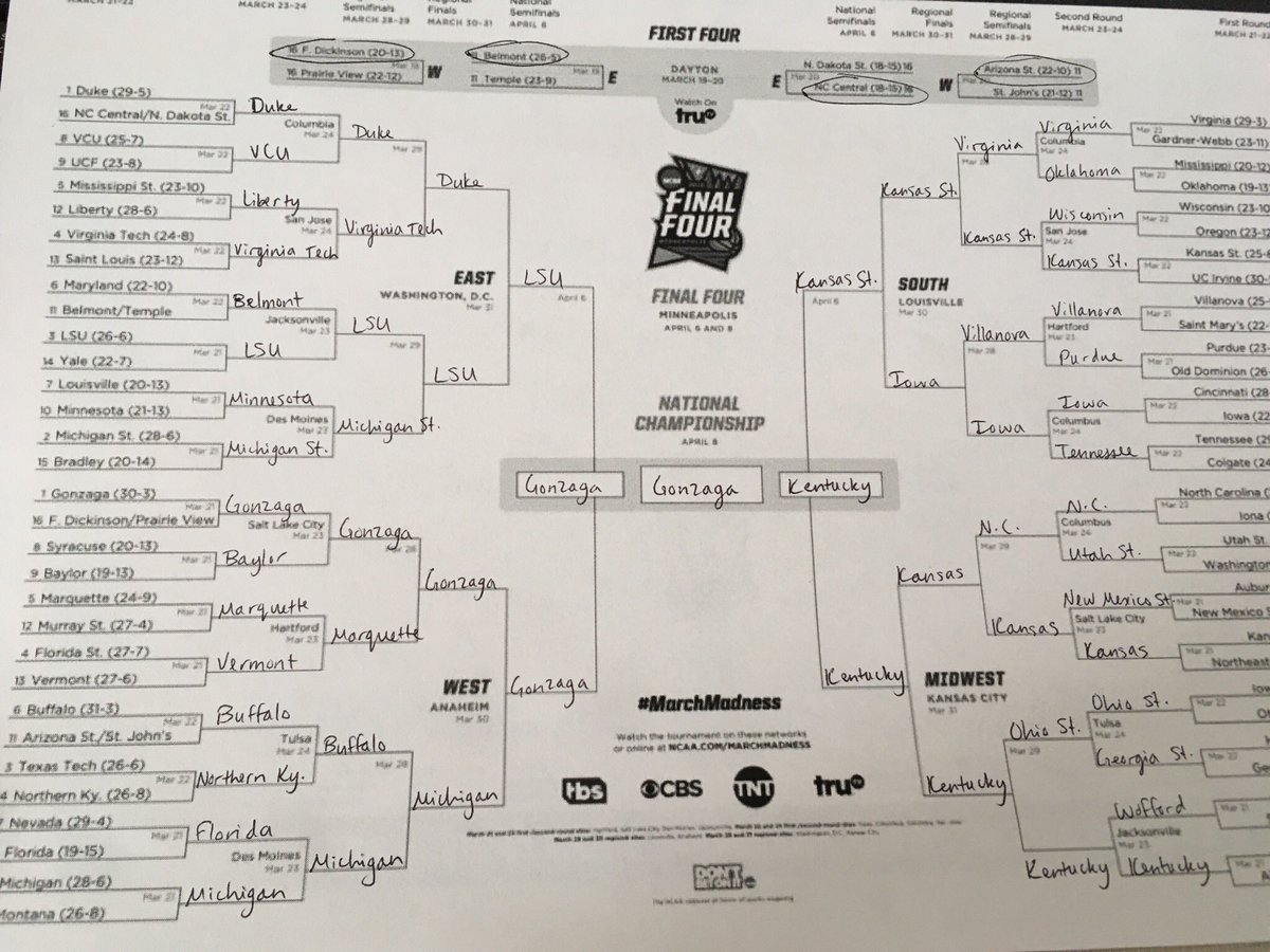 My March Madness bracket! We're doing a unit on sports so students filled them out too, then we can discuss in French each day who won/lost.<br>http://pic.twitter.com/14s5A1BmXC