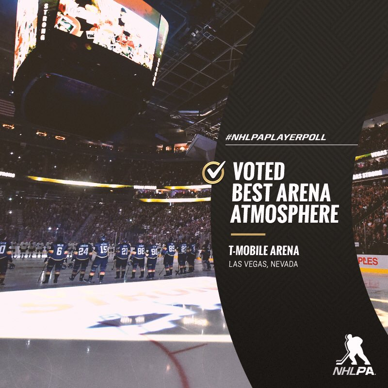Can't say we're surprised 😏 The Fortress has been voted the best arena atmosphere in the #NHLPAPlayerPoll!