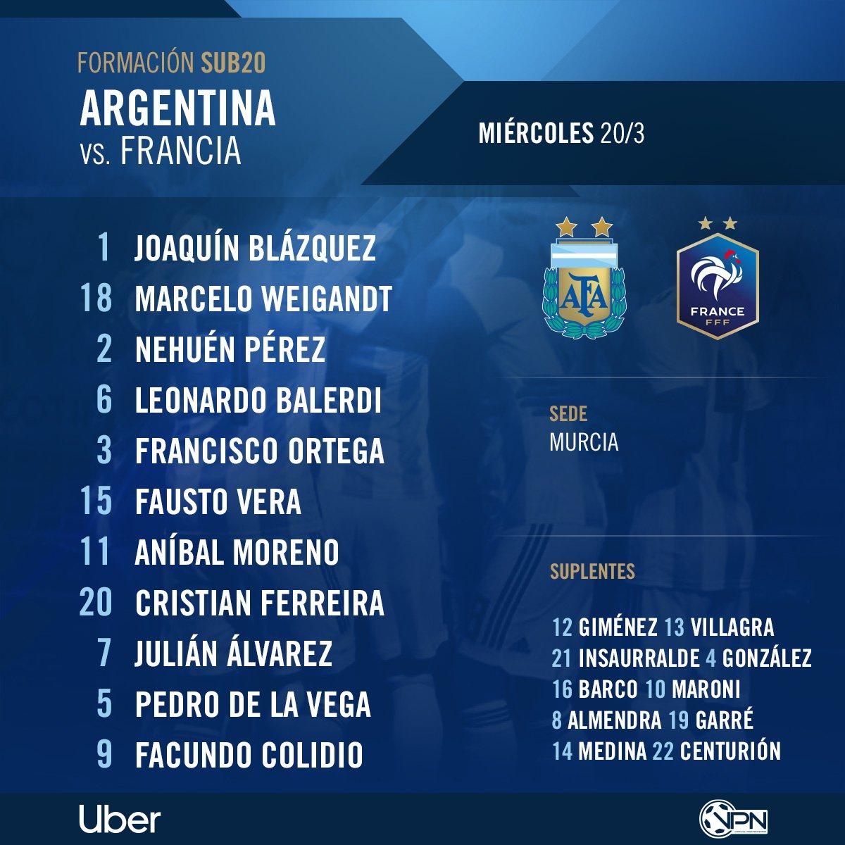 Selecci贸n Argentina 馃嚘馃嚪's photo on #sub20
