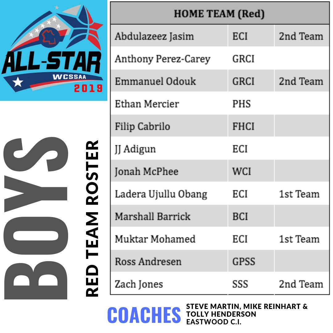 Rosters for the @WCSSAA Boys Basketball All Star Game!  Tuesday March 26th @ WCI 8pm. $5 at the door w/ proceeds to Big Brothers & Sisters of KW/Cambridge   The 2019 Mike Moser Sr. Boys MVP award to be presented at Halftime.