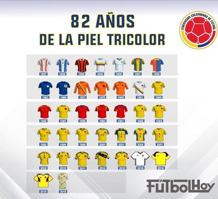 Selección Colombia's photo on Selección