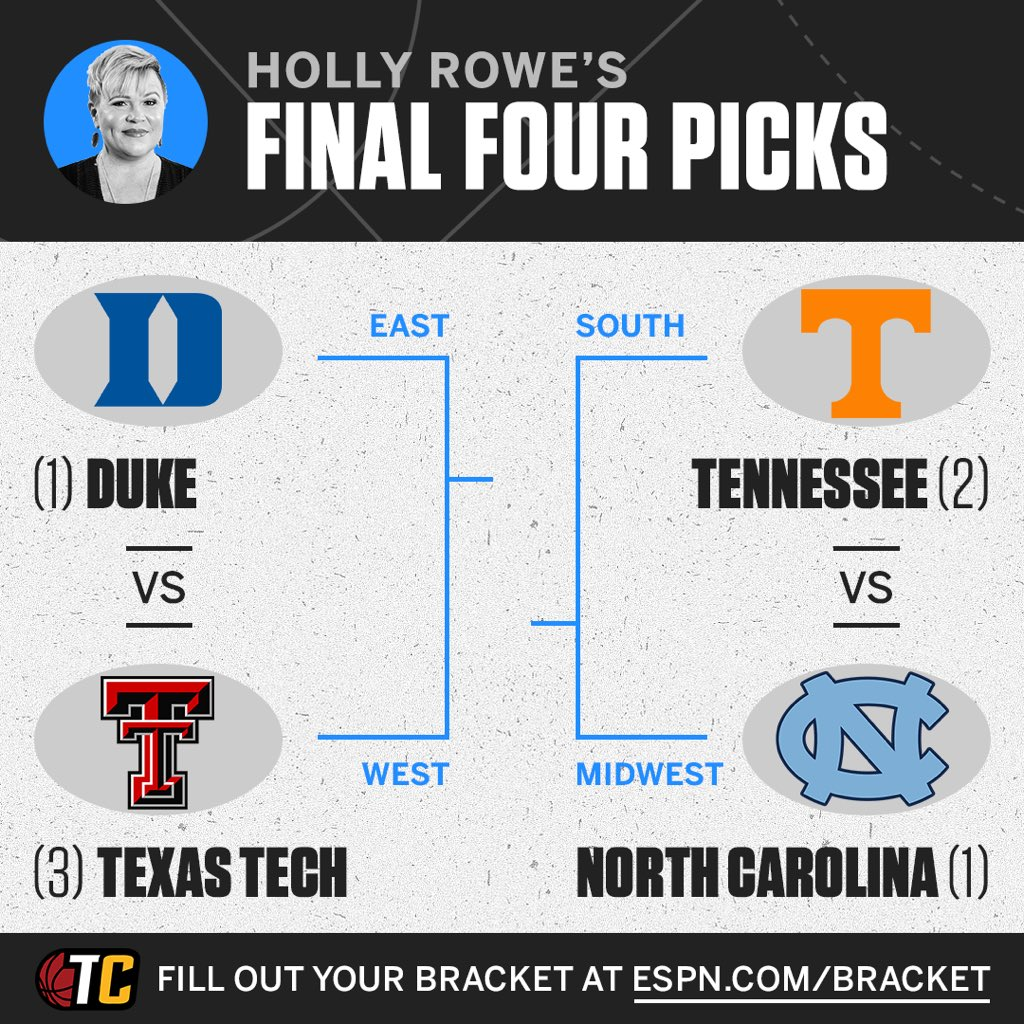 Holly Rowe's photo on LET THE MADNESS BEGIN