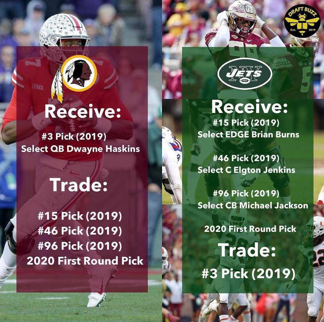 What if this happens  #HTTR #Redskins <br>http://pic.twitter.com/Qf3yFRDEAN