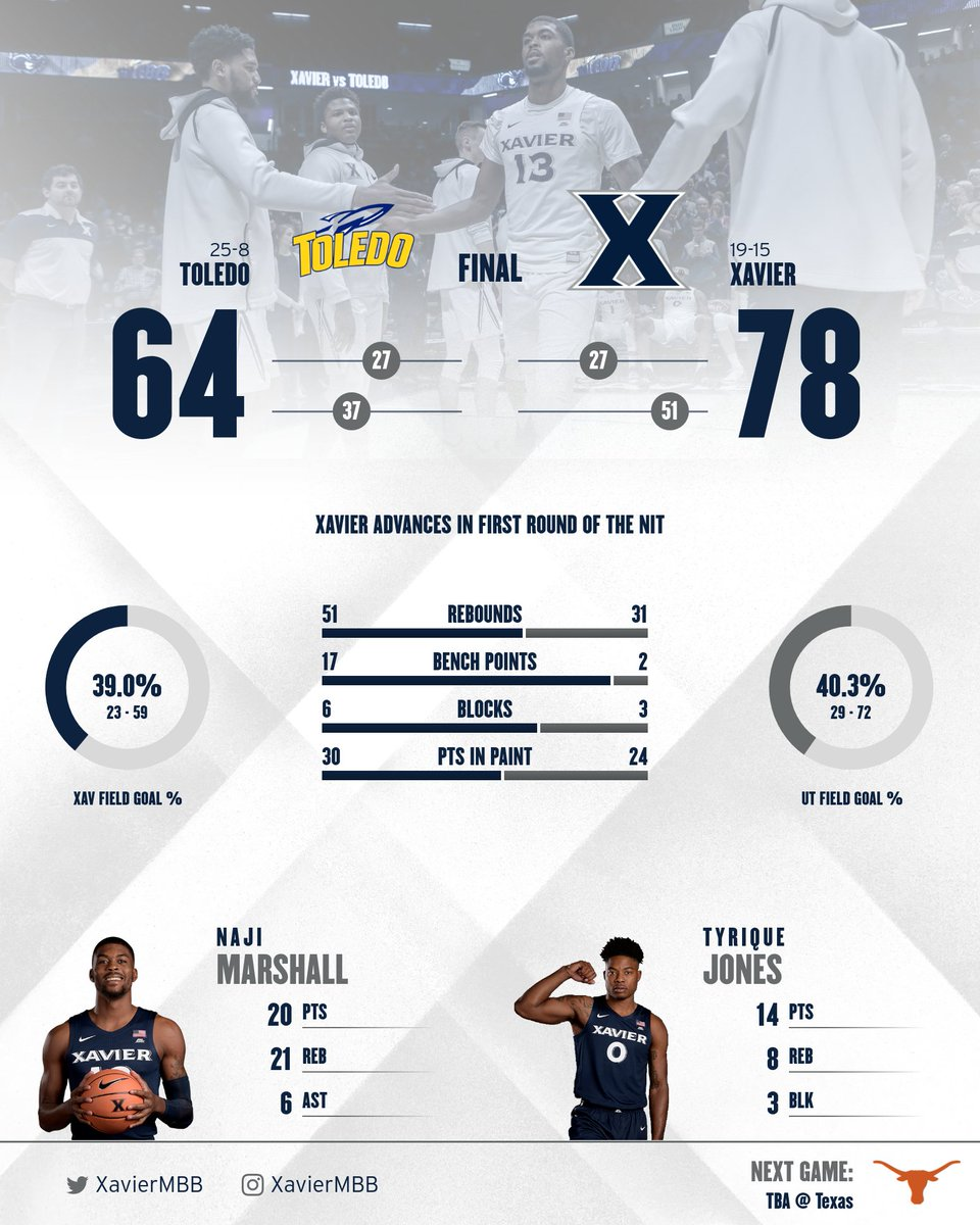 A look at the stats! #LetsMarch