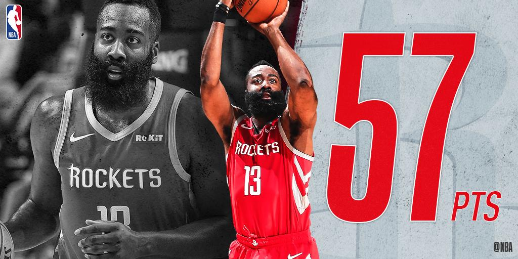 Another one... @JHarden13 puts up 57 for the @HoustonRockets in Memphis (his 7th 50-point game this season)!