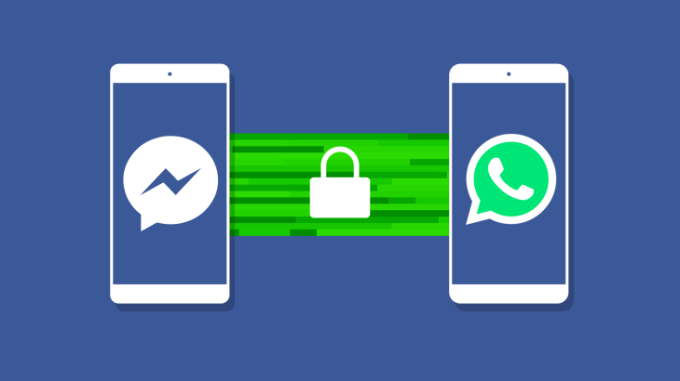 Facebook loses CPO Chris Cox and WhatsApp VP Chris Daniels  https:// buff.ly/2TOHC10  &nbsp;   via @Crowdfire  #Facebook #SocialMedia <br>http://pic.twitter.com/ztV6a8ZQAU