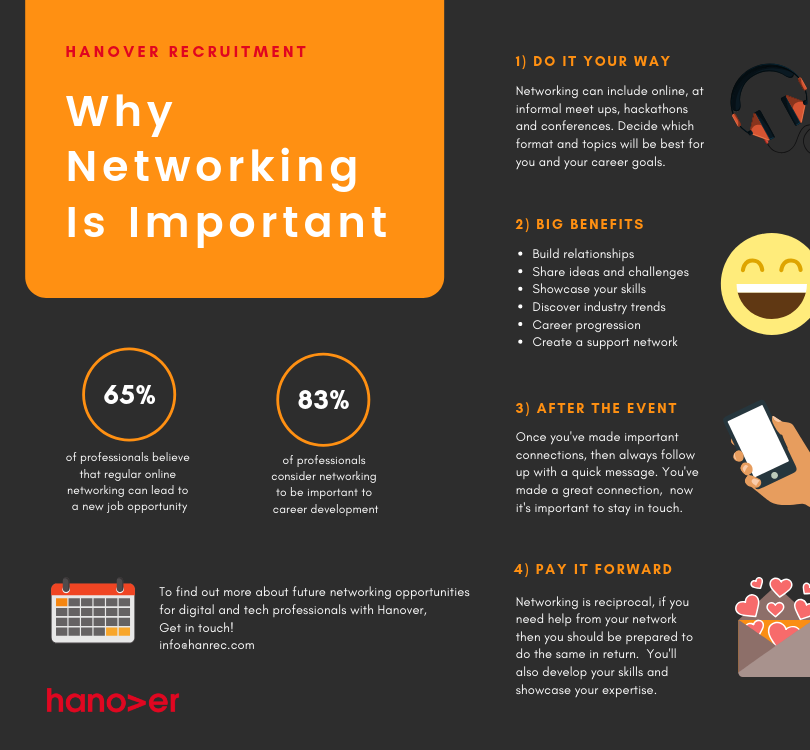 #Networking can play an important role in every aspect of #career development. Follow us to hear about the latest #events in our 'Hanover Hosts' series! https://bit.ly/2TpKvBn #digital #tech #recruitment