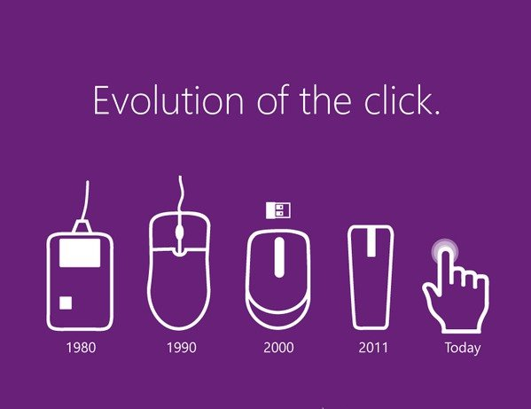 If you know you know, Expect an eyeball on this list tomorrow My guess is we would blink and new tabs will open on the system Whats your guess? Techy life in phases. #technologythrowback #throwbackthursday #mitobicctv #techyworld #evolution #evolve #TBT2019
