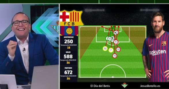📽️La pizarra táctica de @JesusBotelloAD y análisis a @JeseRodriguez10 ante el FC #Barcelona  ➡️https://www.betisweb.com/web/la-pizarra-tactica-de-jesus-botello-y-analisis-a-jese-ante-el-fc-barcelona/…  #Betis💚