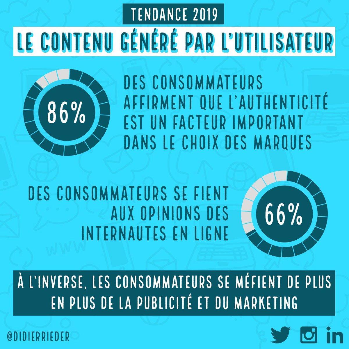 🔎 #Trends - Les tendances de l'#UGC en 2019 via @didierrieder #ContentMarketing #SocialMedia