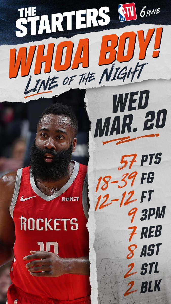 Big games from Embiid, Siakam, Lillard + others, but the @HoustonRockets @JHarden13 wins Wed.'s #WhoaBoy of the Night cuz that's just what he does. 🚀 #TheStarters