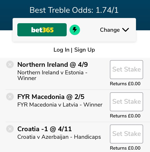 ireland croatia betting odds