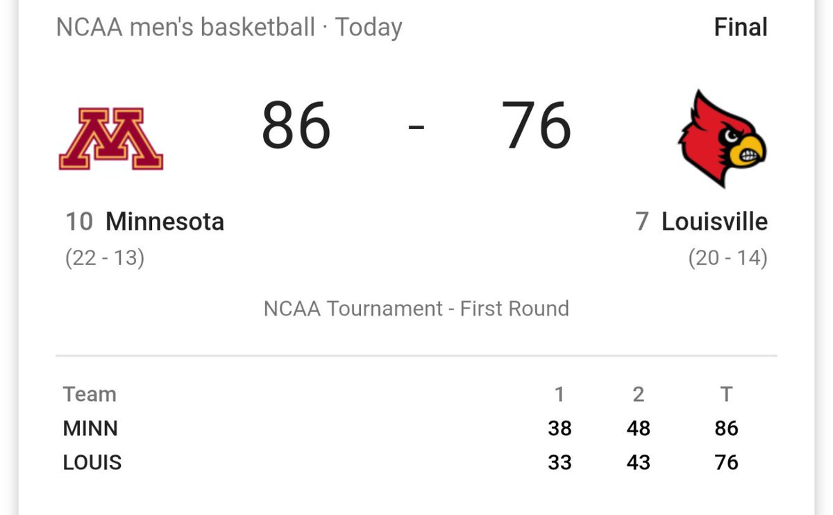 10-seed Minnesota upsets Louisville in the first game of the #NCAATournament Round of 64, spoiling 66% of all brackets. Better luck next year!