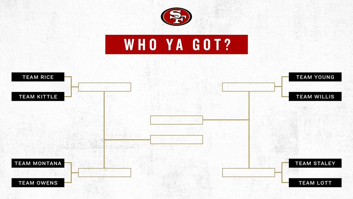 San Francisco 49ers @49ers