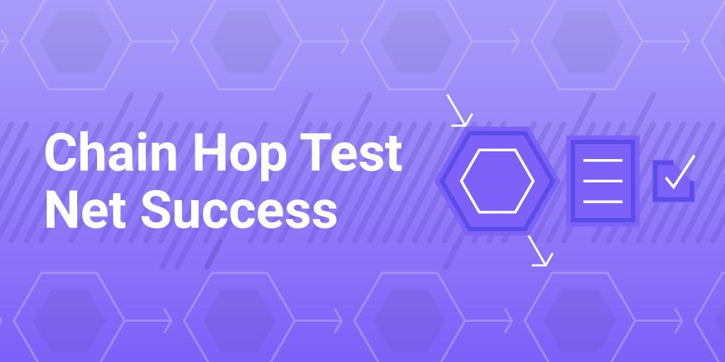 The Metronome team has successfully completed tested chainhops between the Ethereum and Ethereum Classic testnets — and back.