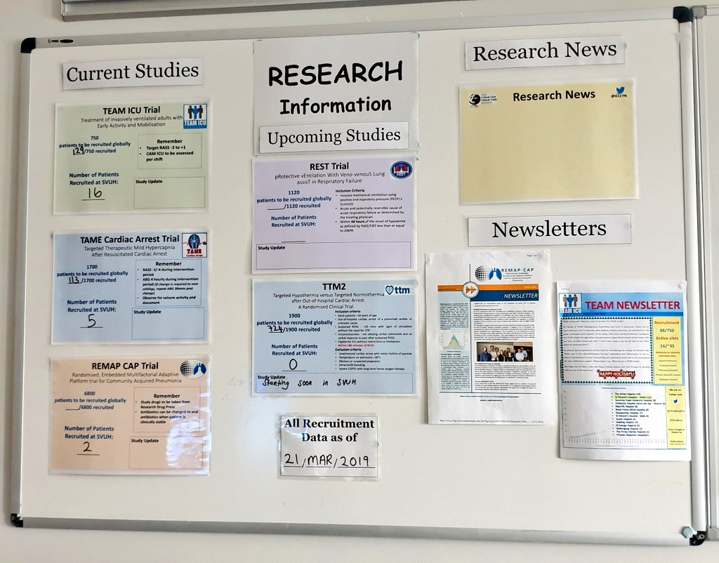 Our research board got a facelift today! Great way to promote current and upcoming research in our unit.<br>http://pic.twitter.com/KGEZzWzAKu