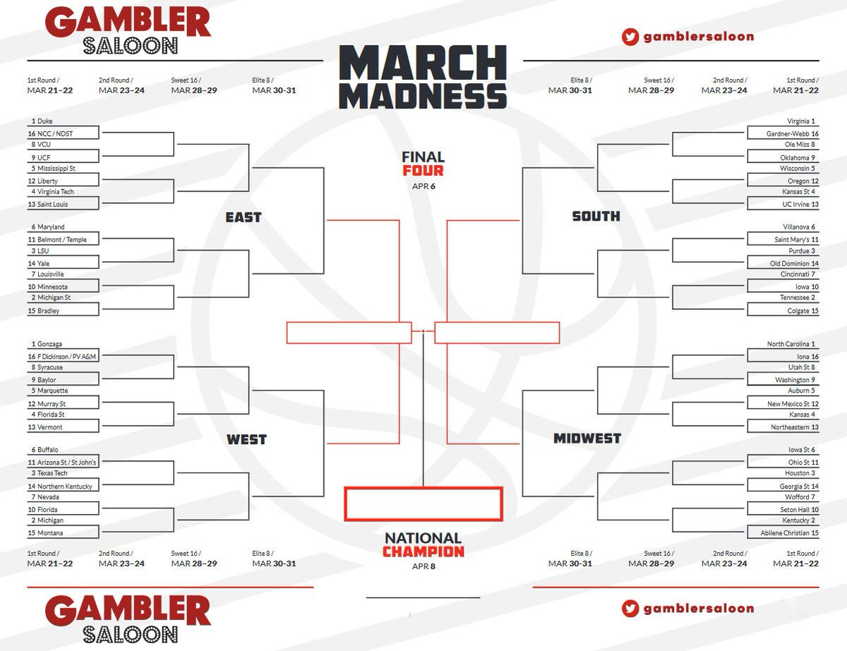 graphic relating to Printable March Madness Bracket named March Insanity Bracket: Obtain Print Your Bracket