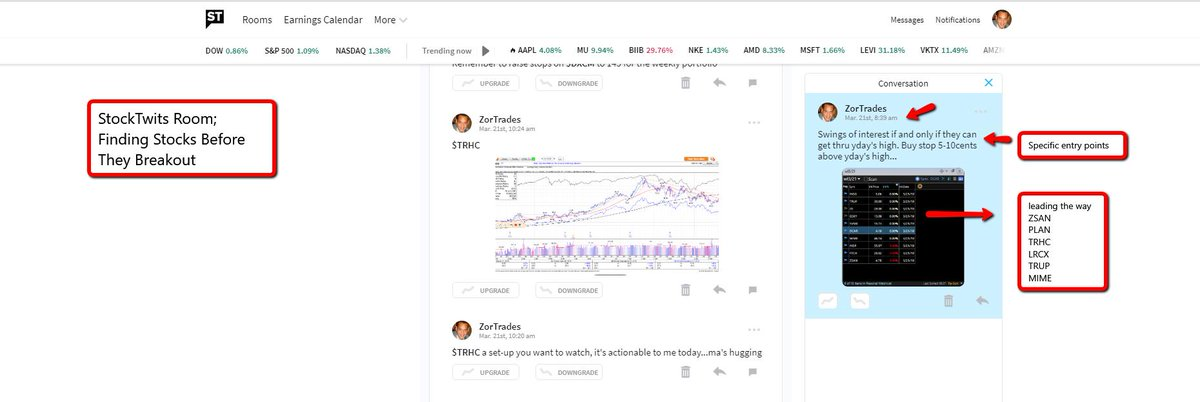 A Thread Written By Zortrades Stocktwits Room Finding Stocks Before They Breakout Https Www Stocktwits Com R Zortrades Beta Investing more wisely with these two now more than ever, microsoft stock is a buy. threader app