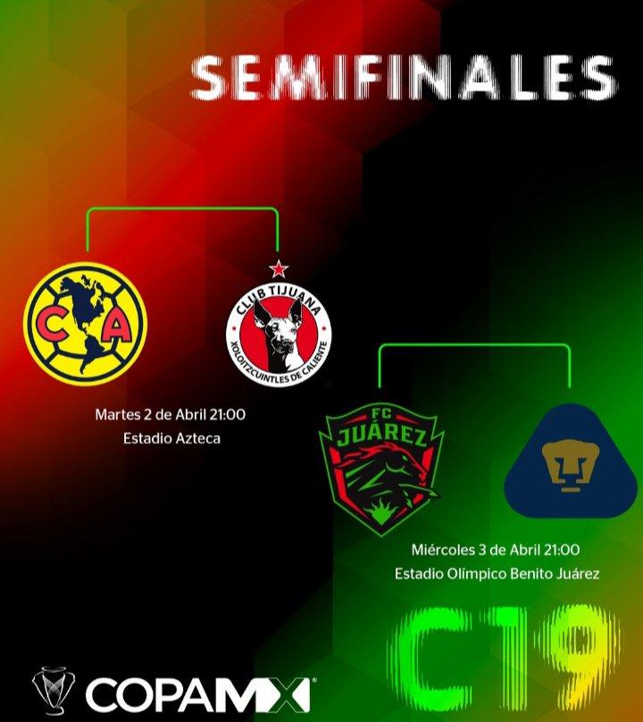 Fiebre Deportiva's photo on #CopaMX