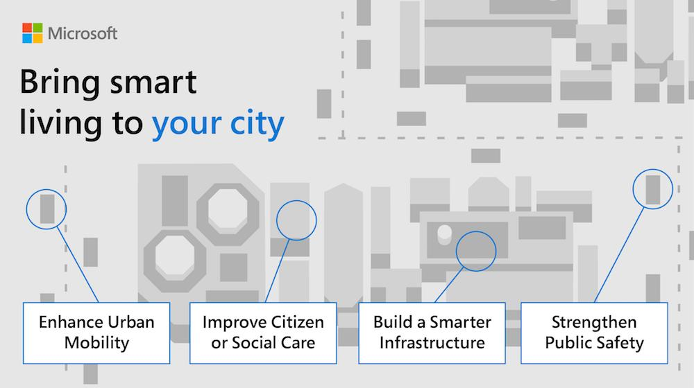 Discover the modern conveniences and improved citizen services of tomorrow's #SmartCity. See the infographic: http://msft.social/QOIzV9