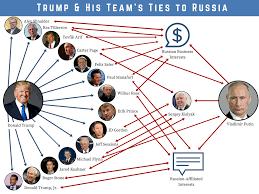 Trump 1 Individual 1  Russian Asset 1 Ex KGB Boss and President of Russia - Vladimir Putin