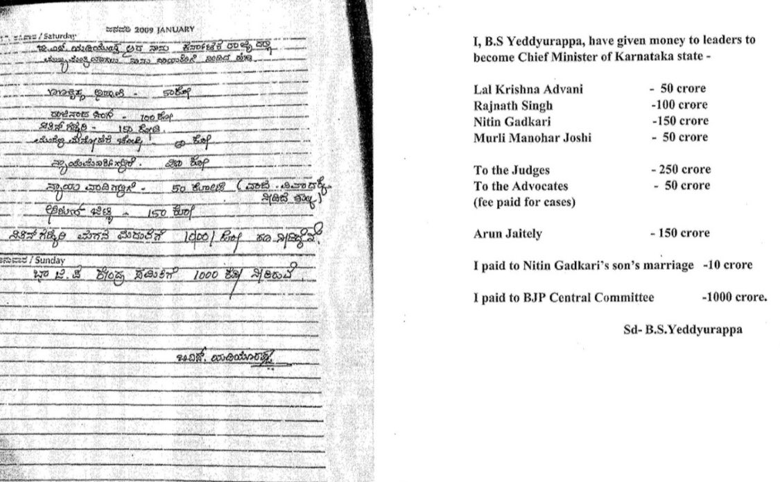 Who are these judges and lawyers who have been given ₹250 crore and ₹50 crore? @thecaravanindia publishes diary allegedly belonging to BS Yeddyurappa @BSYBJP  #Diary