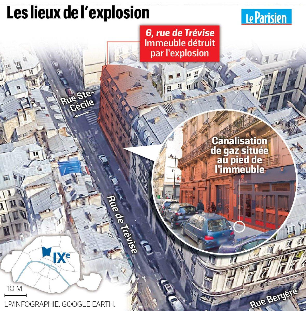 RT @LeParisienInfog: #Explosion rue de #Trévise : soupçons sur une canalisation >> https://t.co/VtbYa61DOZ https://t.co/psZkbmOUcx