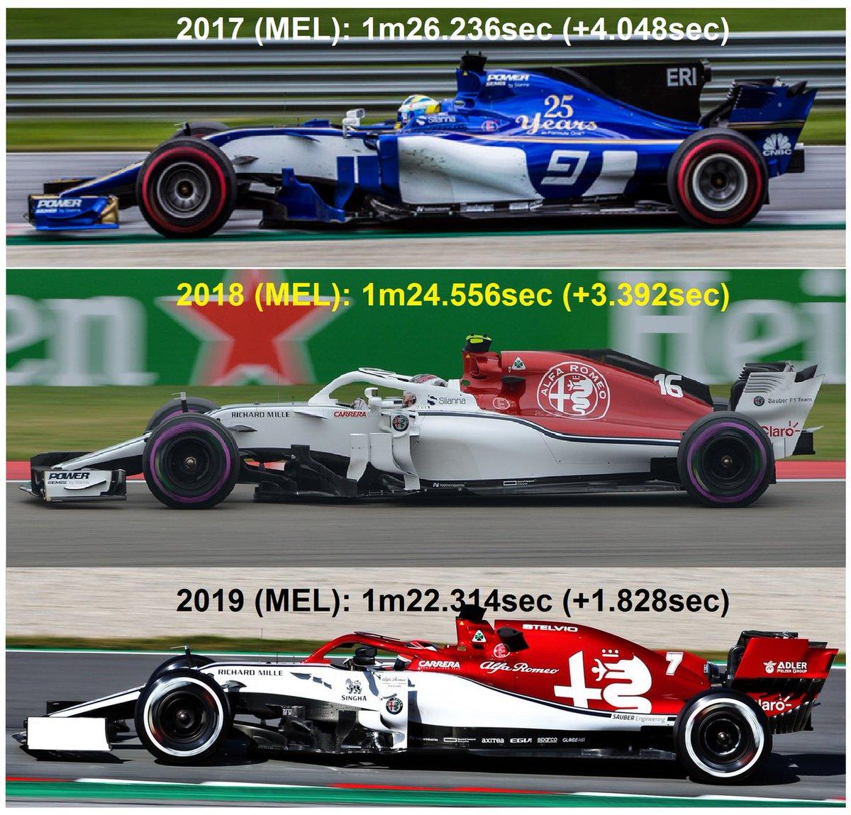 [] Nothing to add ... It&#39;s the work of a dream team !   #F1 #AlfaRomeo #AlfaRomeoRacing #Kimi7 #AG99<br>http://pic.twitter.com/dE8EsSMWJR