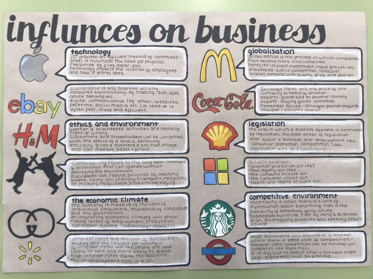 WBHS Business Dept  (@WBHSBusiness)   Twitter