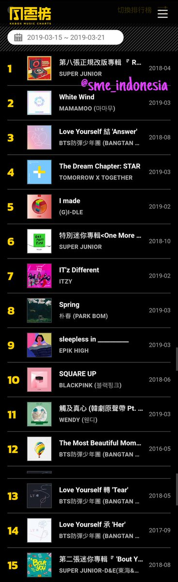 [INFO] SuperJunior&#39;s &#39;REPLAY(8th Repackage Album)&#39; ranks #1 on KKBOX Taiwan Album Chart for 49 straight weeks  Cr.  Sme_indonesia #슈퍼주니어 #SuperJunior<br>http://pic.twitter.com/99ywEeVvRs